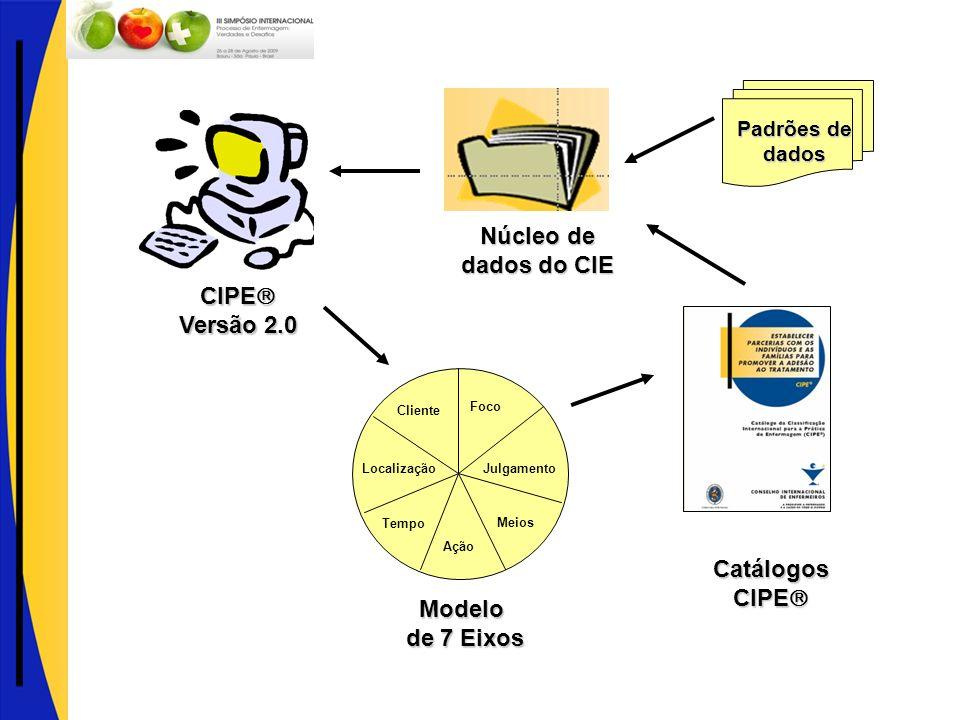 Catálogos CIPE CIPE Modelo de 7 Eixos de 7 Eixos CIPE CIPE Versão 2.0 Cliente Tempo LocalizaçãoJulgamento Foco Ação Meios Núcleo de dados do CIE Padrõ