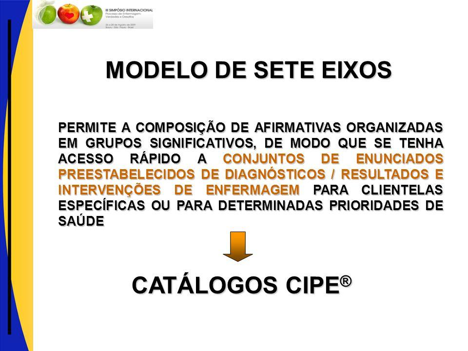 MODELO DE SETE EIXOS PERMITE A COMPOSIÇÃO DE AFIRMATIVAS ORGANIZADAS EM GRUPOS SIGNIFICATIVOS, DE MODO QUE SE TENHA ACESSO RÁPIDO A CONJUNTOS DE ENUNC