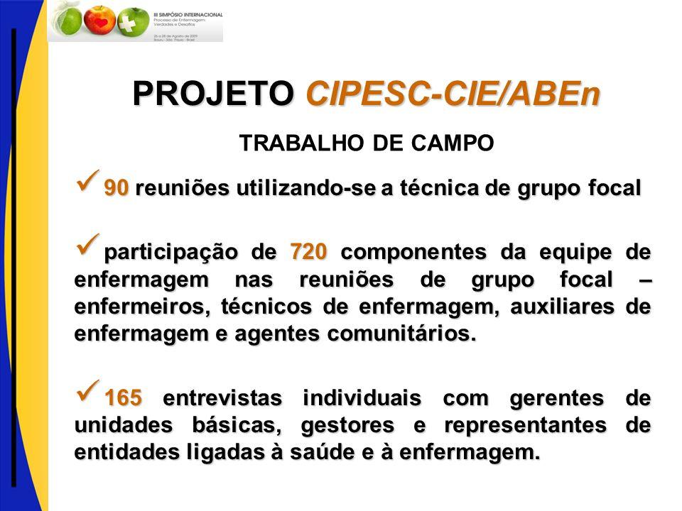 90 reuniões utilizando-se a técnica de grupo focal 90 reuniões utilizando-se a técnica de grupo focal participação de 720 componentes da equipe de enf