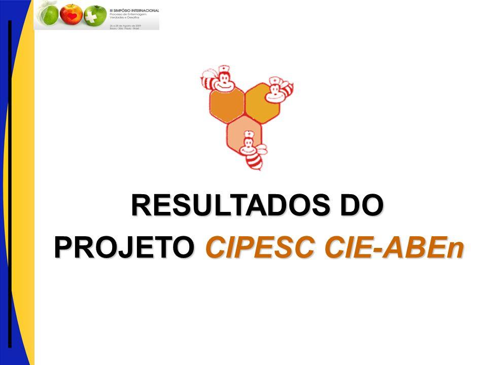 RESULTADOS DO PROJETO CIPESC CIE-ABEn