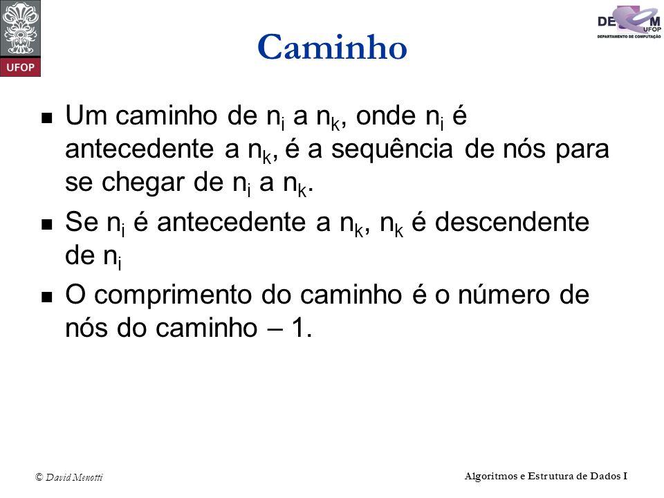 © David Menotti Algoritmos e Estrutura de Dados I Caminhamento: PostOrder void PostOrderRec(TArvoreBin* pRaiz) { if (pRaiz == NULL) return; PostOrder(pRaiz->pEsq); PostOrder(pRaiz->pDir); printf(%d\t,pRaiz->Item); }