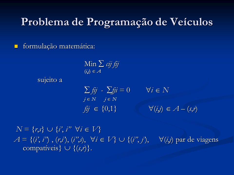 Problema de Programação de Veículos formulação matemática: formulação matemática: Min cij fij Min cij fij (i,j) A (i,j) A sujeito a fij - fji = 0 i N