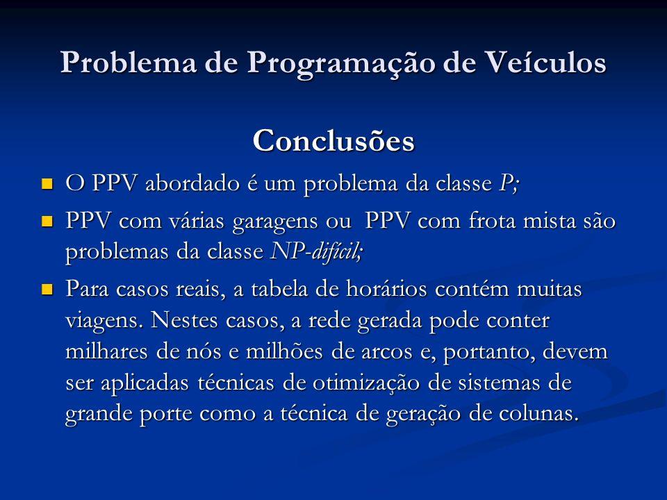 Problema de Programação de Veículos Conclusões O PPV abordado é um problema da classe P; O PPV abordado é um problema da classe P; PPV com várias gara