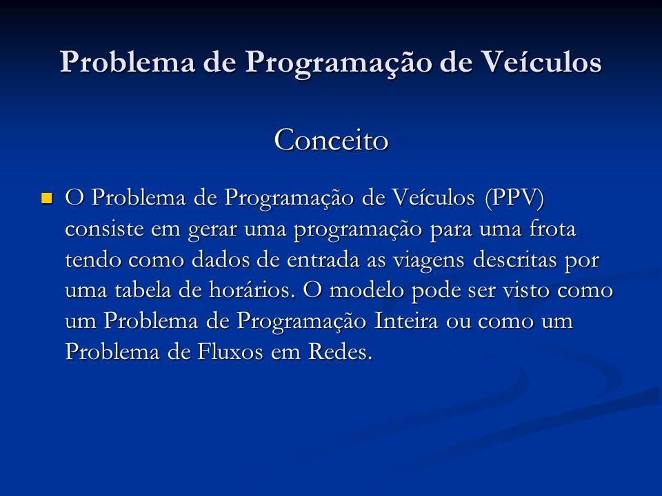 Problema de Programação de Veículos Conclusões O PPV abordado é um problema da classe P; O PPV abordado é um problema da classe P; PPV com várias garagens ou PPV com frota mista são problemas da classe NP-difícil; PPV com várias garagens ou PPV com frota mista são problemas da classe NP-difícil; Para casos reais, a tabela de horários contém muitas viagens.