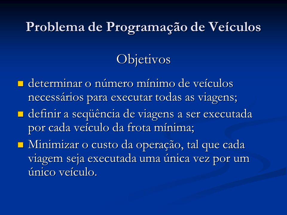 Problema de Programação de Veículos Objetivos determinar o número mínimo de veículos necessários para executar todas as viagens; determinar o número m