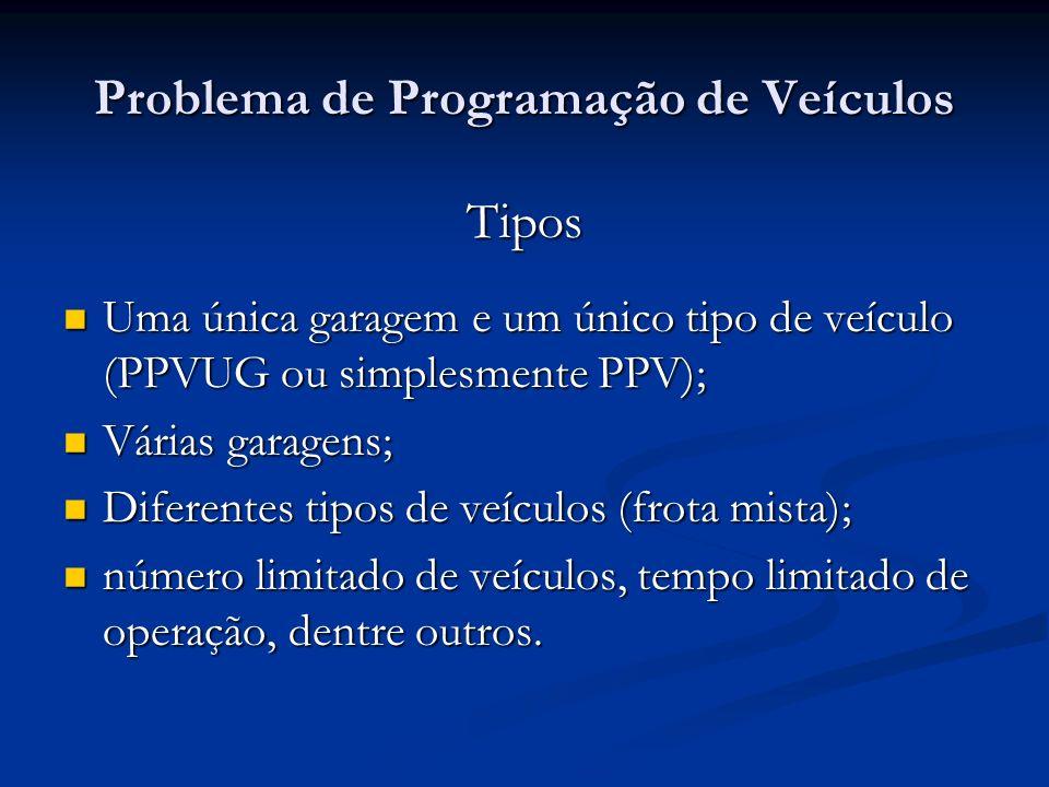 Problema de Programação de Veículos Tipos Uma única garagem e um único tipo de veículo (PPVUG ou simplesmente PPV); Uma única garagem e um único tipo