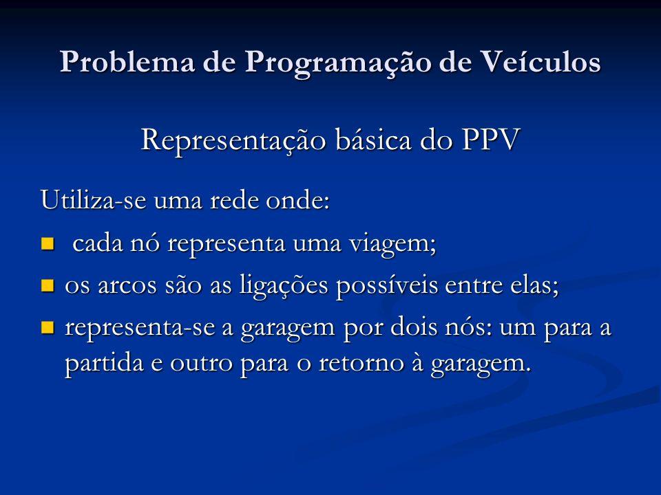 Problema de Programação de Veículos PPV em termos de fluxos em redes V = {1,2,3...,n} conjunto de n viagens; V = {1,2,3...,n} conjunto de n viagens; bi o ponto inicial da viagem i; bi o ponto inicial da viagem i; ei o ponto final da viagem i; ei o ponto final da viagem i; di o horário de partida de bi; e, di o horário de partida de bi; e, ai o horário de chegada em ei.