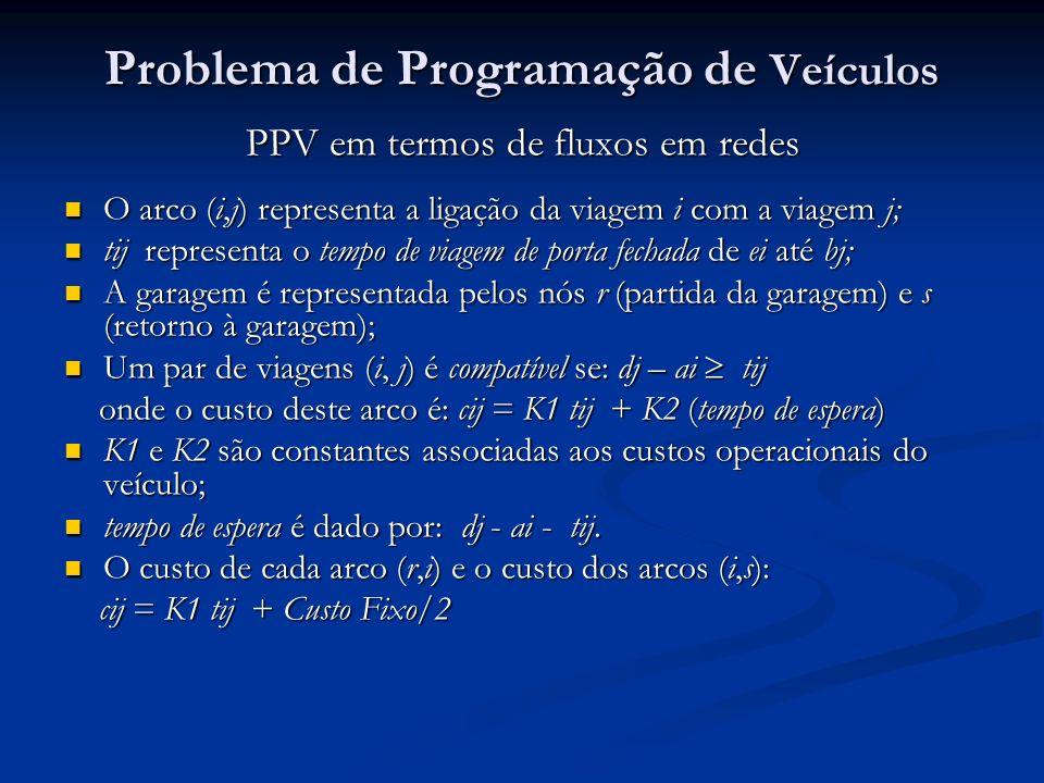 Problema de Programação de Veículos PPV em termos de fluxos em redes O arco (i,j) representa a ligação da viagem i com a viagem j; O arco (i,j) repres