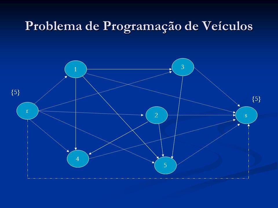 Problema de Programação de Veículos 1 5 3 r 4 2s {5}
