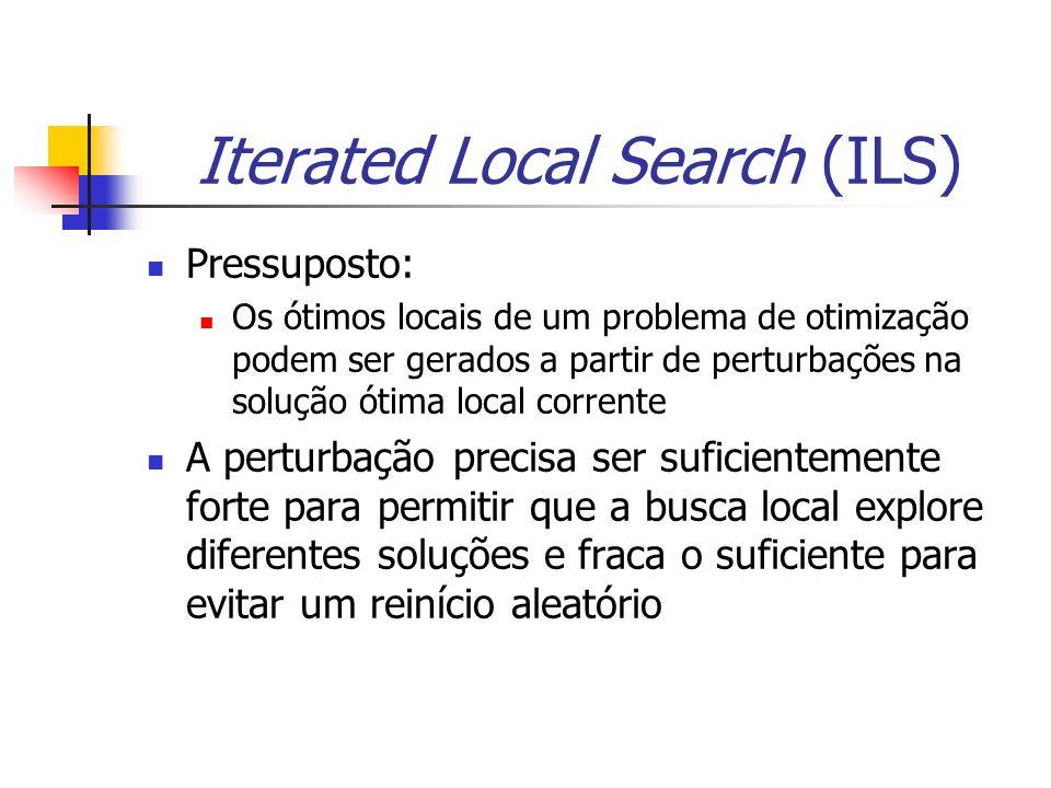 Iterated Local Search (ILS) Componentes do ILS: GeraSolucaoInicial: BuscaLocal: Retorna uma solução melhorada Perturbacao: Modifica a solução corrente guiando a uma solução intermediária CriterioAceitacao: Decide de qual solução a próxima perturbação será aplicada