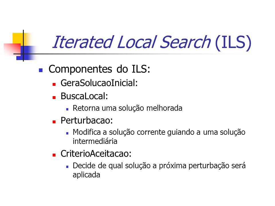 Iterated Local Search (ILS) Componentes do ILS: GeraSolucaoInicial: BuscaLocal: Retorna uma solução melhorada Perturbacao: Modifica a solução corrente