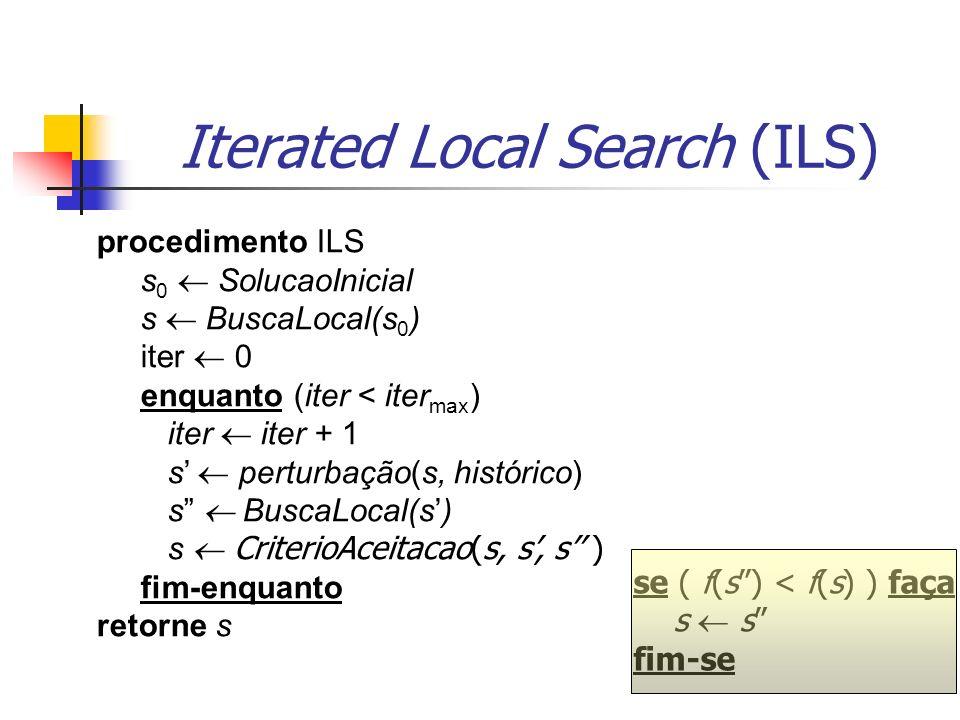 Iterated Local Search (ILS) Combina intensificação com diversificação Intensificação: É obtida fazendo-se pequenas perturbações na solução ótima corrente Diversificação: É obtida aceitando-se quaisquer soluções s e aplicando-se grandes perturbações na solução ótima corrente