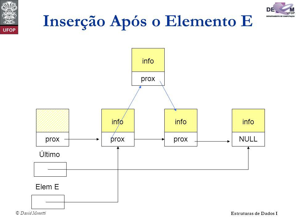 © David Menotti Estruturas de Dados I Operações sobre Lista Usando Apontadores (sem cabeça) void LImprime(TLista* pLista) { Apontador pAux; pAux = pLista->pPrimeiro; while (pAux != NULL) { printf( %d\n , pAux->Item.Chave); pAux = pAux->pProx; /* próxima célula */ }
