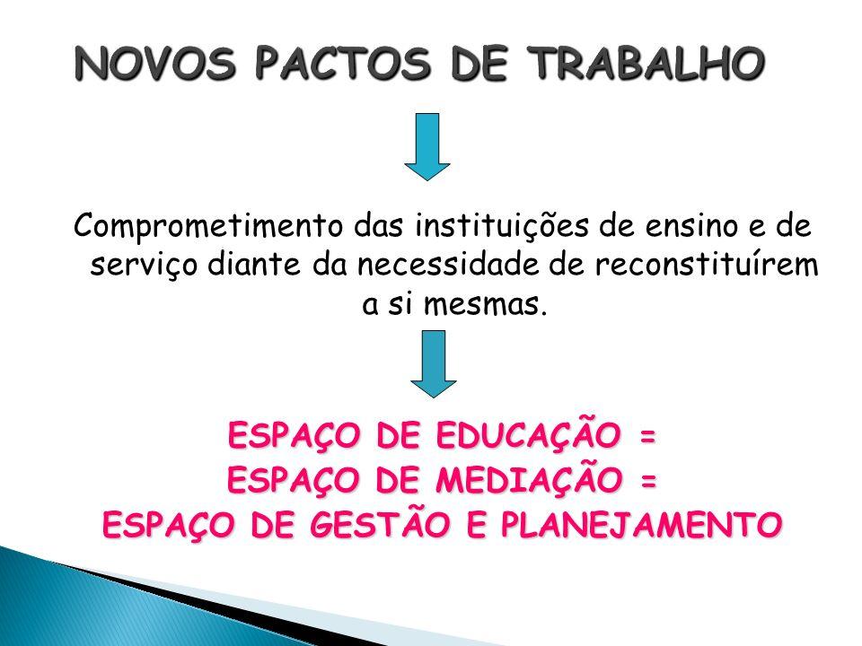 Comprometimento das instituições de ensino e de serviço diante da necessidade de reconstituírem a si mesmas. ESPAÇO DE EDUCAÇÃO = ESPAÇO DE MEDIAÇÃO =