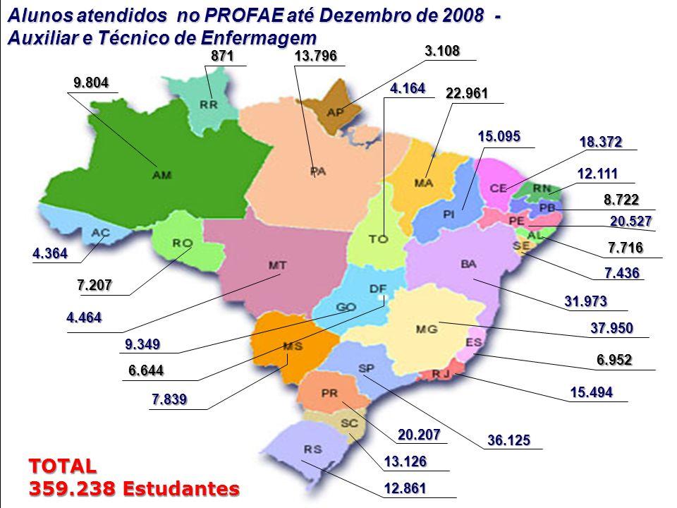 Alunos atendidos no PROFAE até Dezembro de 2008 - Auxiliar e Técnico de Enfermagem Total : 321,189 students 31.973 18.372 9.349 37.950 7.839 20.527 15