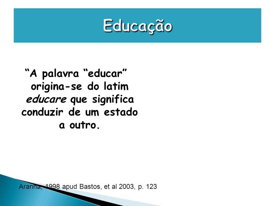 A palavra educar origina-se do latim educare que significa conduzir de um estado a outro. Aranha, 1998 apud Bastos, et al 2003, p. 123