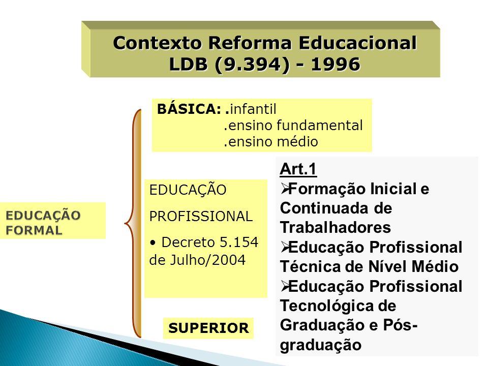 EDUCAÇÃO FORMAL EDUCAÇÃO PROFISSIONAL Decreto 5.154 de Julho/2004 Contexto Reforma Educacional LDB (9.394) - 1996 BÁSICA:.infantil.ensino fundamental.
