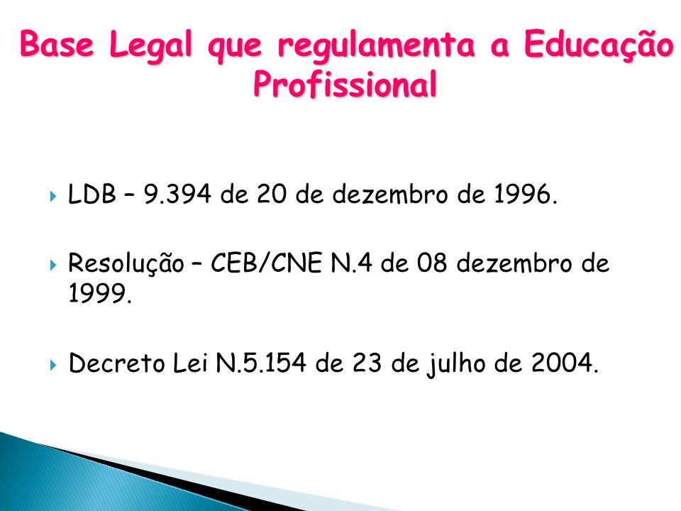 LDB – 9.394 de 20 de dezembro de 1996. Resolução – CEB/CNE N.4 de 08 dezembro de 1999. Decreto Lei N.5.154 de 23 de julho de 2004. Base Legal que regu