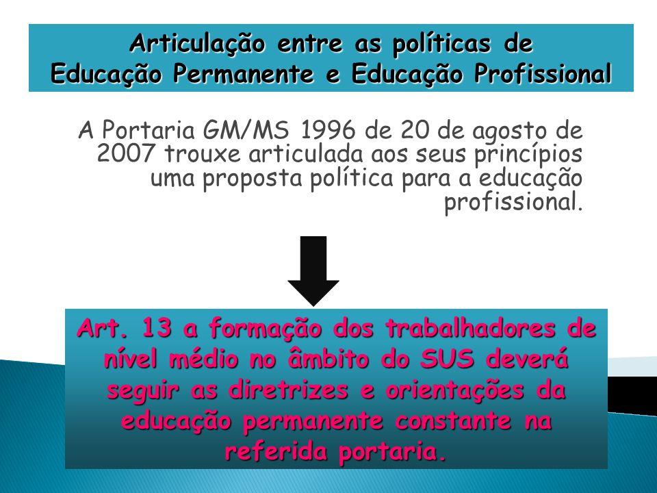 A Portaria GM/MS 1996 de 20 de agosto de 2007 trouxe articulada aos seus princípios uma proposta política para a educação profissional. Art. 13 a form