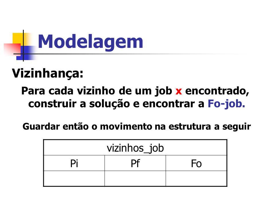 Modelagem Vizinhança: Para cada vizinho de um job x encontrado, construir a solução e encontrar a Fo-job. Guardar então o movimento na estrutura a seg