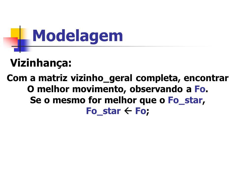 Modelagem Vizinhança: Com a matriz vizinho_geral completa, encontrar O melhor movimento, observando a Fo. Se o mesmo for melhor que o Fo_star, Fo_star