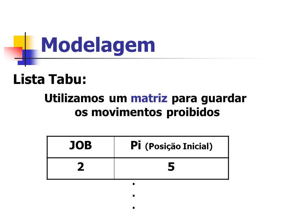 Modelagem Lista Tabu: Utilizamos um matriz para guardar os movimentos proibidos JOBPi (Posição Inicial) 25......