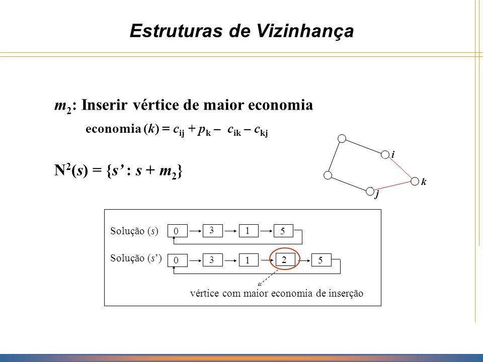 Estruturas de Vizinhança m 3 : Trocar 2 vértices da solução; N 3 (s) = {s : s + m 3 } Solução (s) 0 3 1 5 0 5 1 3