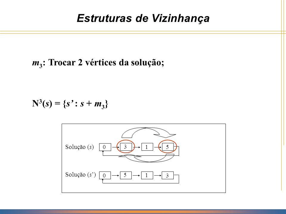 Estruturas de Vizinhança m 4 : Retirar vértice aleatoriamente; N 4 (s) = {s : s + m 4 } Solução (s) 0 3 1 5 vértice escolhido aleatoriamente Solução (s) 0 1 5