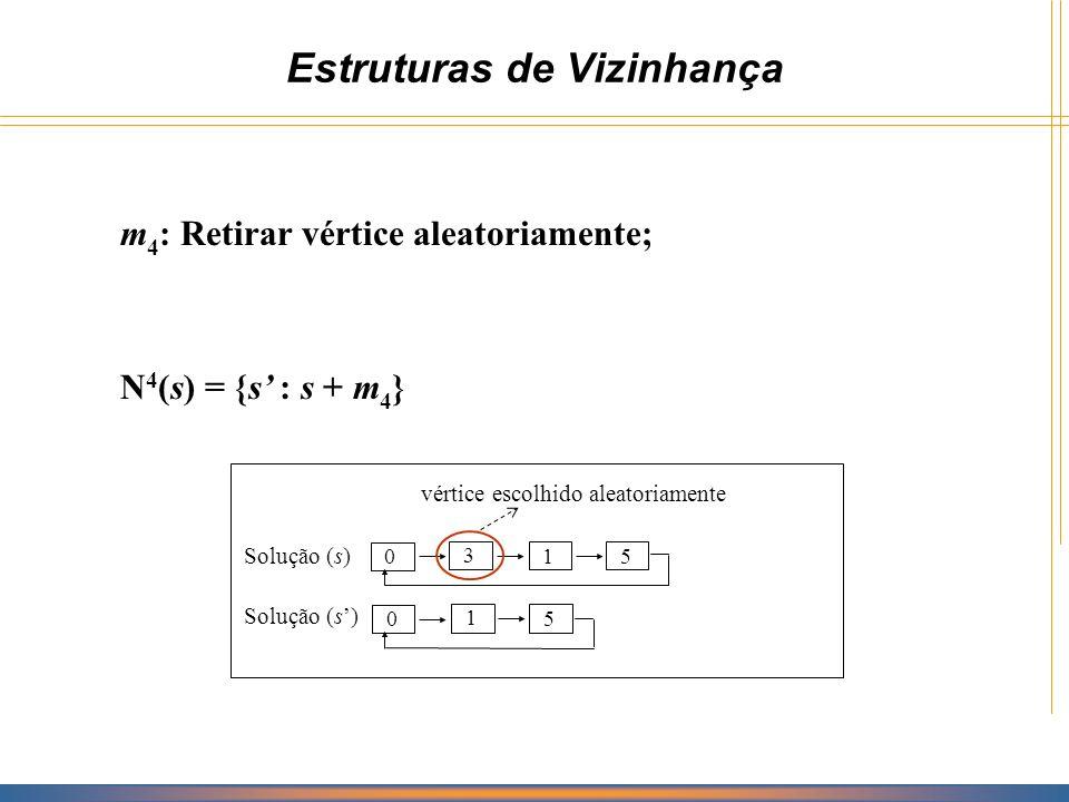 Estruturas de Vizinhança m 5 : Inserir vértice aleatoriamente; N 5 (s) = {s : s + m 5 } Solução (s) 0 3 1 5 0 3 4 5 1 vértice escolhido aleatoriamente