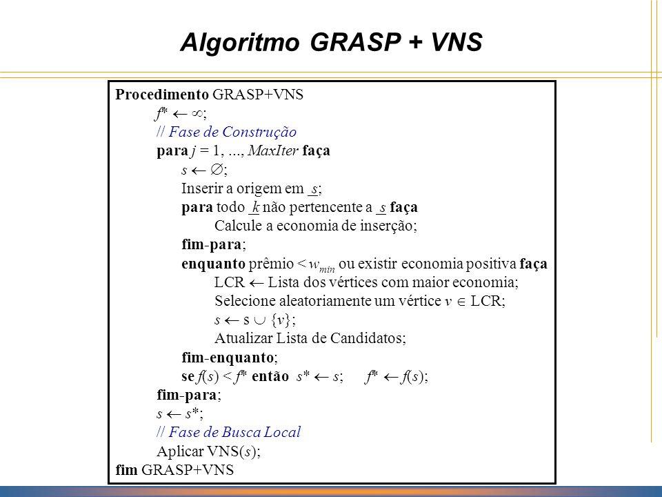 VNS Aplicado ao PCVCP Procedimento VNS(s) r Número de vizinhanças (no caso, r=5); enquanto tempo sem melhora < MaxTempo faça k 1; enquanto k r faça Selecione um vizinho s qualquer na vizinhança N k (s); s VND(s); se f(s) < f(s) então s s; k 1; senão k k + 1; fim-enquanto; Retorne s; fim VNS