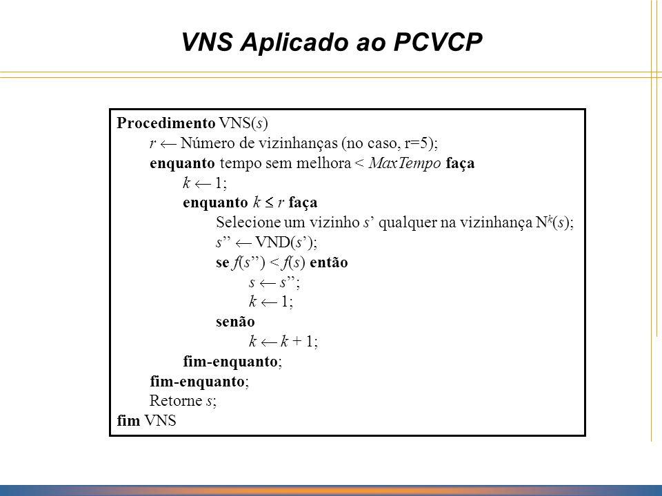 VND Aplicado ao PCVCP Procedimento VND(s) r = Número de procedimentos de refinamento; k 1; enquanto k r faça Seja s um ótimo local segundo o k-ésimo procedimento de refinamento; se f(s) < f(s) então s s; k 1; senão k k + 1; fim-enquanto Retorne s; fim VND