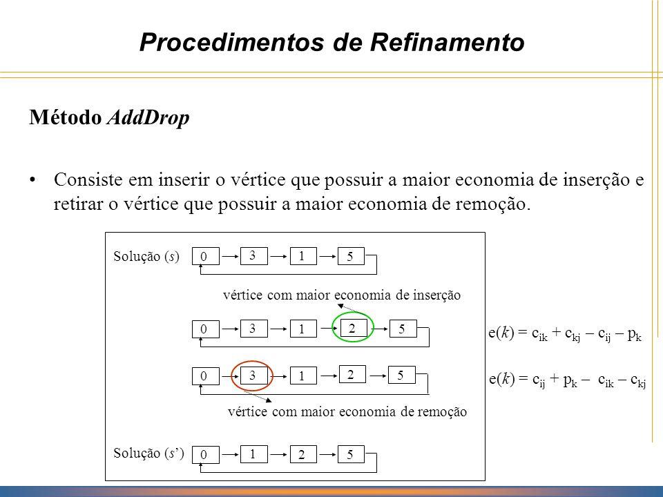 Procedimentos de Refinamento Método SeqDropSeqAdd Método iterativo, que consiste em duas fases.