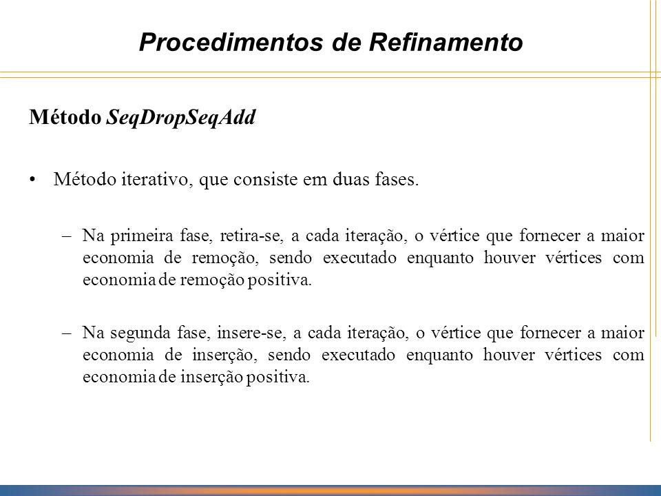 Procedimentos de Refinamento Método Descida 2-Optimal Examina todas as possíveis trocas de 2 arestas, realizando a que fornecer o maior ganho na função de avaliação, sendo executado enquanto existir movimento de melhora.