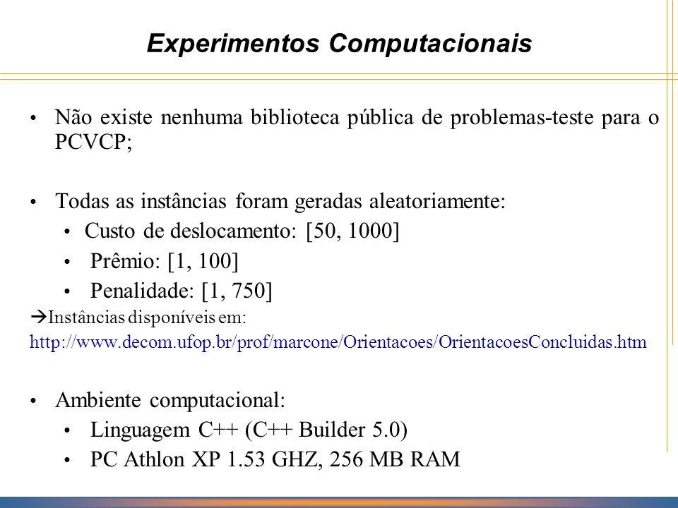 Experimentos Computacionais Desvio =