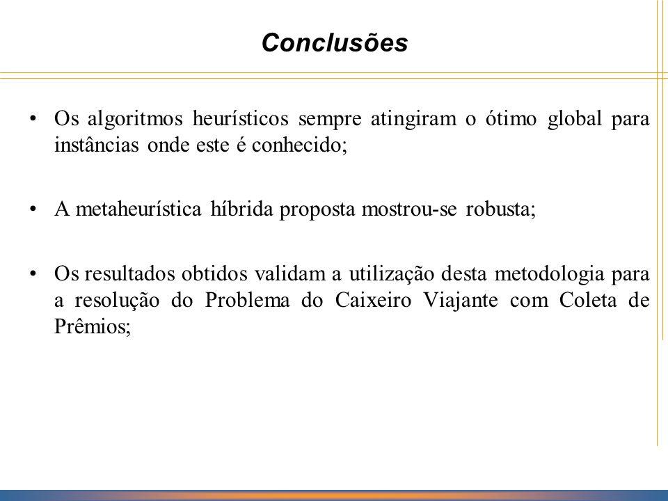 Referências Bibliográficas BALAS, E., The prize collecting traveling salesman problem.