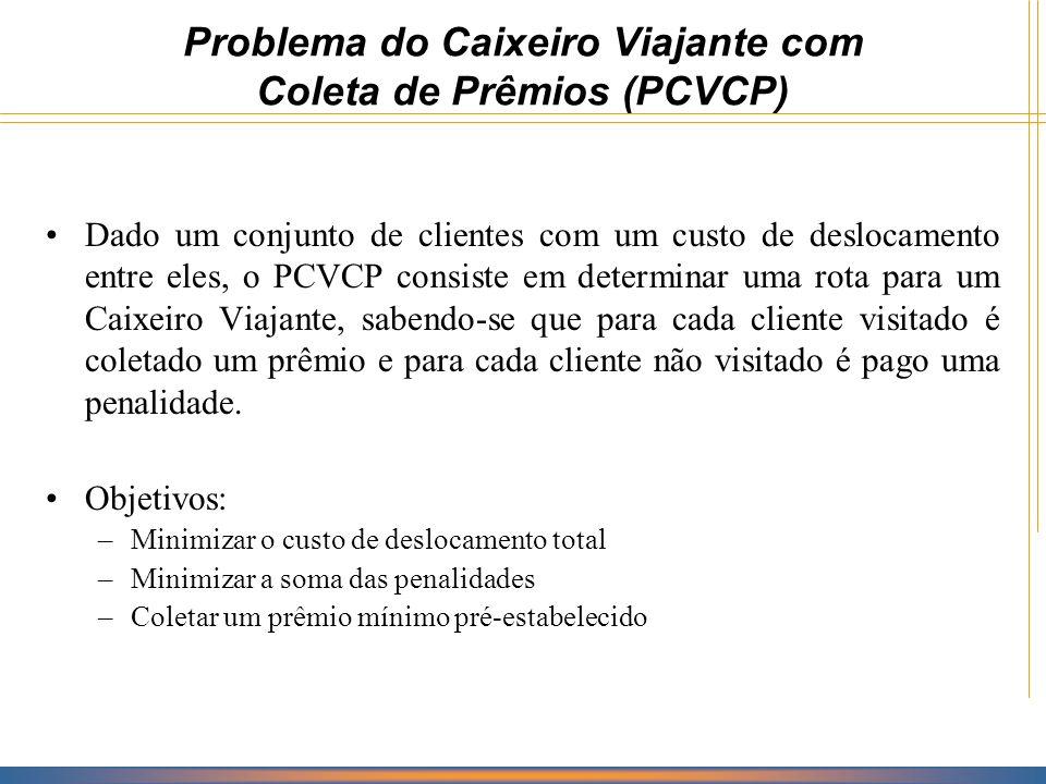 DEPÓSITO 1 2 3 4 5 w 3 / p 3 w 2 / p 2 w 1 / p 1 w 5 / p 5 w 4 / p 4 C 12 C 02 C 24 C 23 C 01 C 13 C 14 C 34 C 45 C 15 C 25 C 03 C 35 C 04 C 05 Depósito: w = 0 p = Problema do Caixeiro Viajante com Coleta de Prêmios (PCVCP)