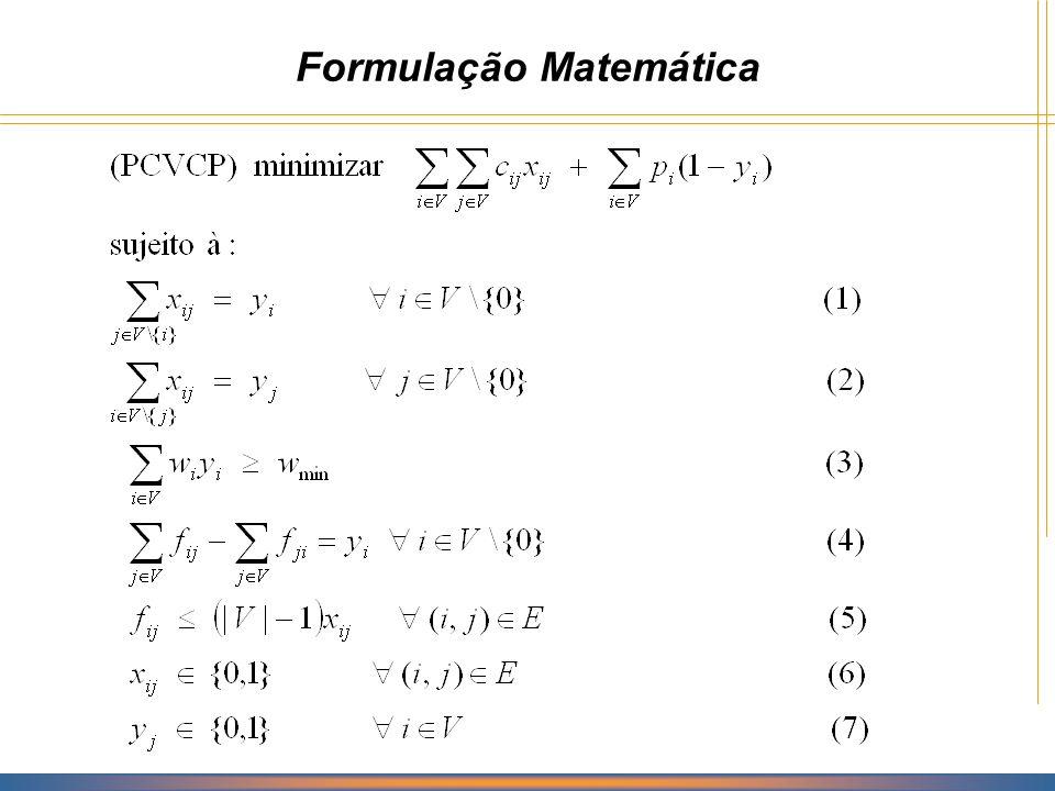 Modelagem Heurística Procura encontrar boas soluções a um custo computacional razoável, sem no entanto, garantir a otimalidade das solução finais obtidas, nem o quão próximo esta solução está da solução ótima; Utilizou-se o conceito de metaheurísticas híbridas combinando GRASP e VNS