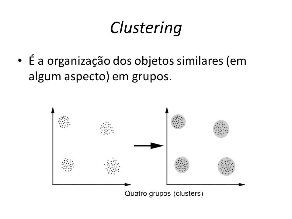 Clustering É a organização dos objetos similares (em algum aspecto) em grupos. Quatro grupos (clusters)