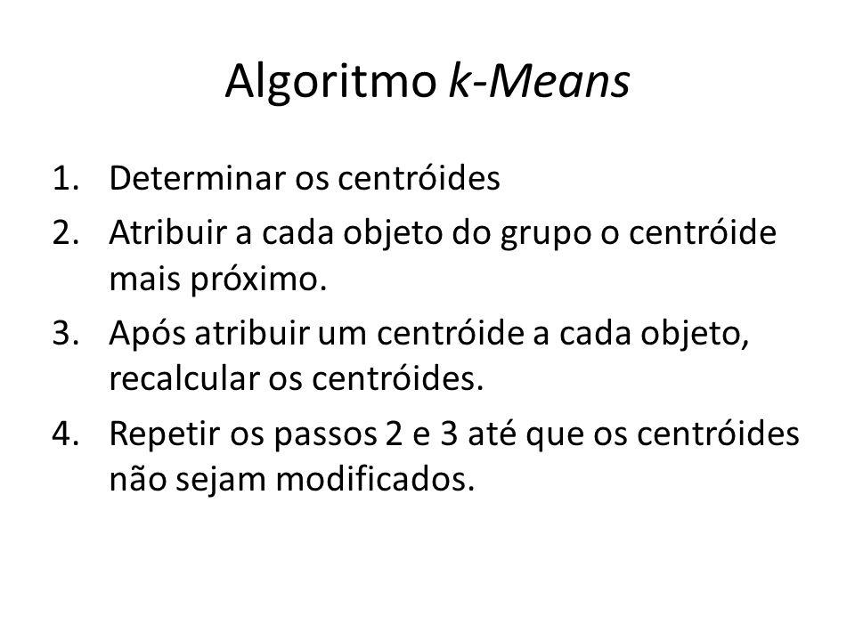 Algoritmo k-Means 1.Determinar os centróides 2.Atribuir a cada objeto do grupo o centróide mais próximo. 3.Após atribuir um centróide a cada objeto, r
