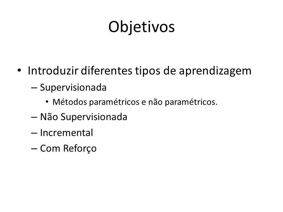 Objetivos Introduzir diferentes tipos de aprendizagem – Supervisionada Métodos paramétricos e não paramétricos. – Não Supervisionada – Incremental – C