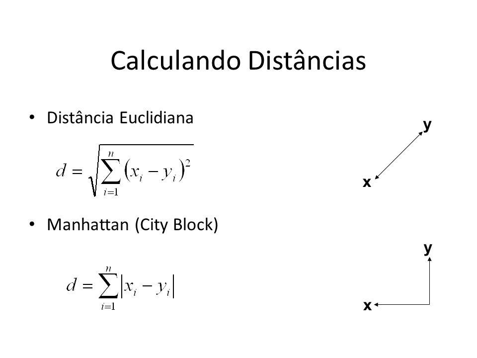 Calculando Distâncias Distância Euclidiana Manhattan (City Block) x y x y