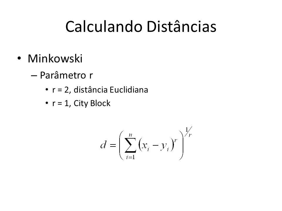 Calculando Distâncias Minkowski – Parâmetro r r = 2, distância Euclidiana r = 1, City Block