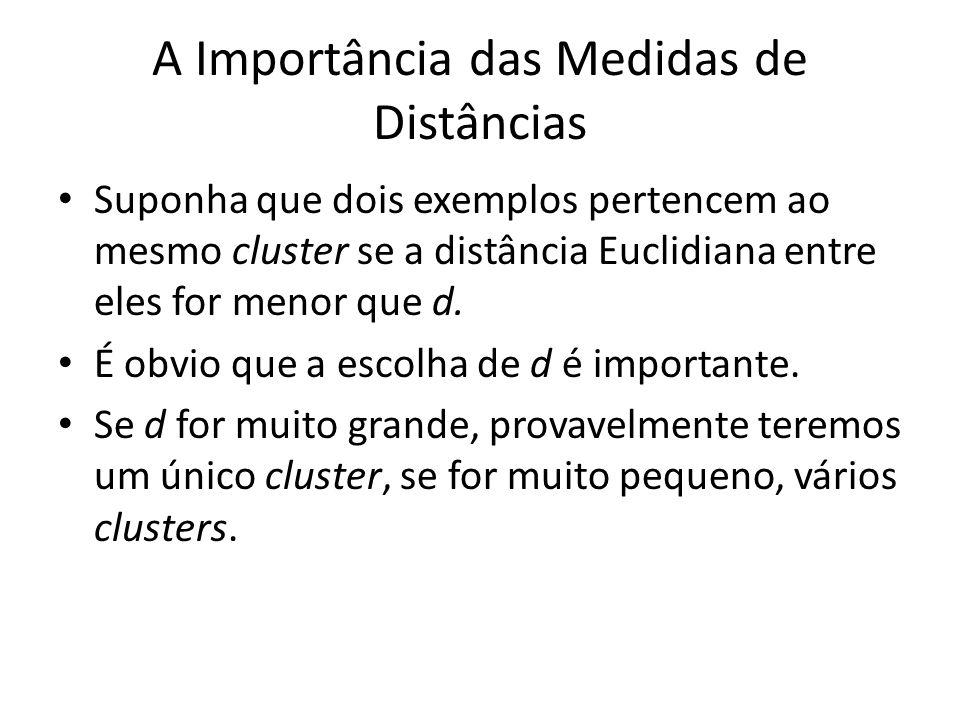 A Importância das Medidas de Distâncias Suponha que dois exemplos pertencem ao mesmo cluster se a distância Euclidiana entre eles for menor que d. É o