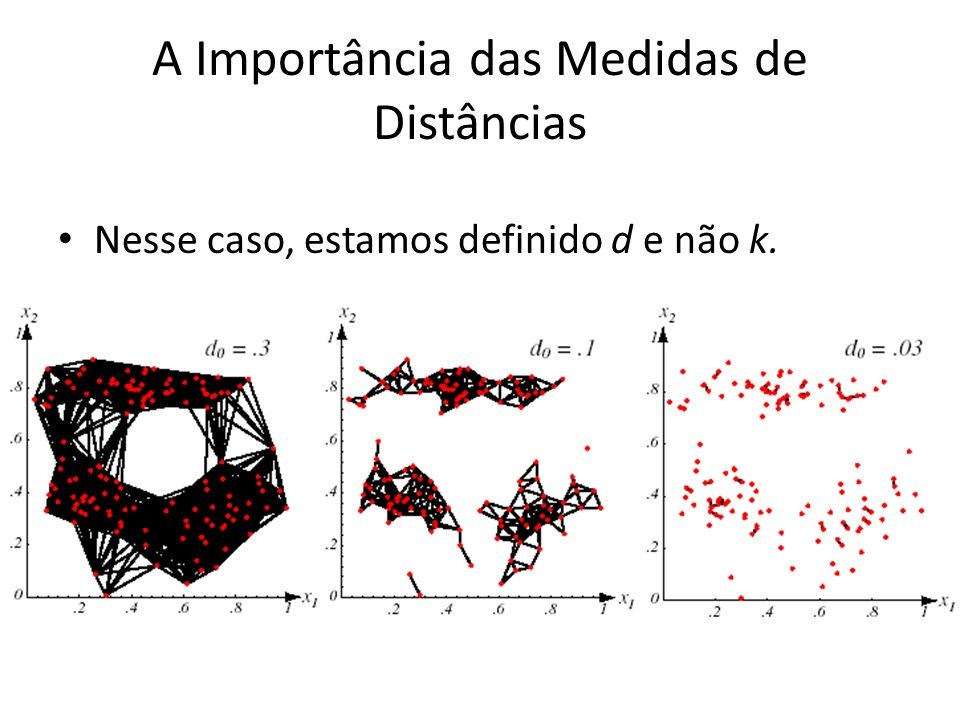 A Importância das Medidas de Distâncias Nesse caso, estamos definido d e não k.