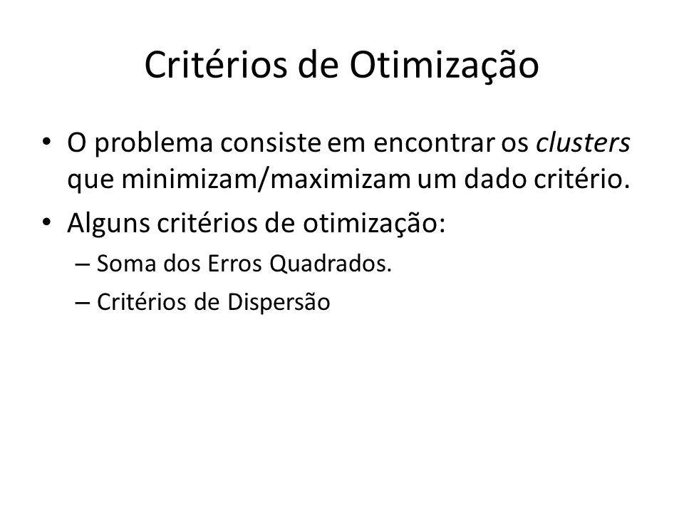 Critérios de Otimização O problema consiste em encontrar os clusters que minimizam/maximizam um dado critério. Alguns critérios de otimização: – Soma