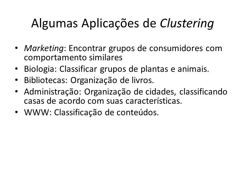 Algumas Aplicações de Clustering Marketing: Encontrar grupos de consumidores com comportamento similares Biologia: Classificar grupos de plantas e ani