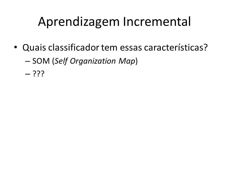Aprendizagem Incremental Quais classificador tem essas características? – SOM (Self Organization Map) – ???