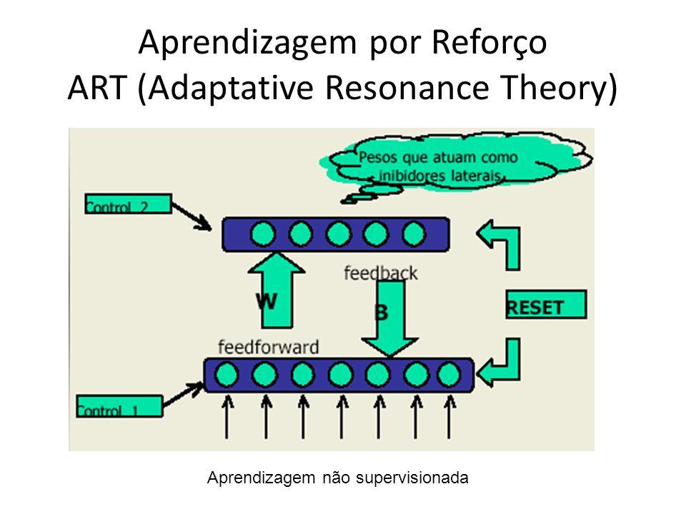 Aprendizagem por Reforço ART (Adaptative Resonance Theory) Aprendizagem não supervisionada