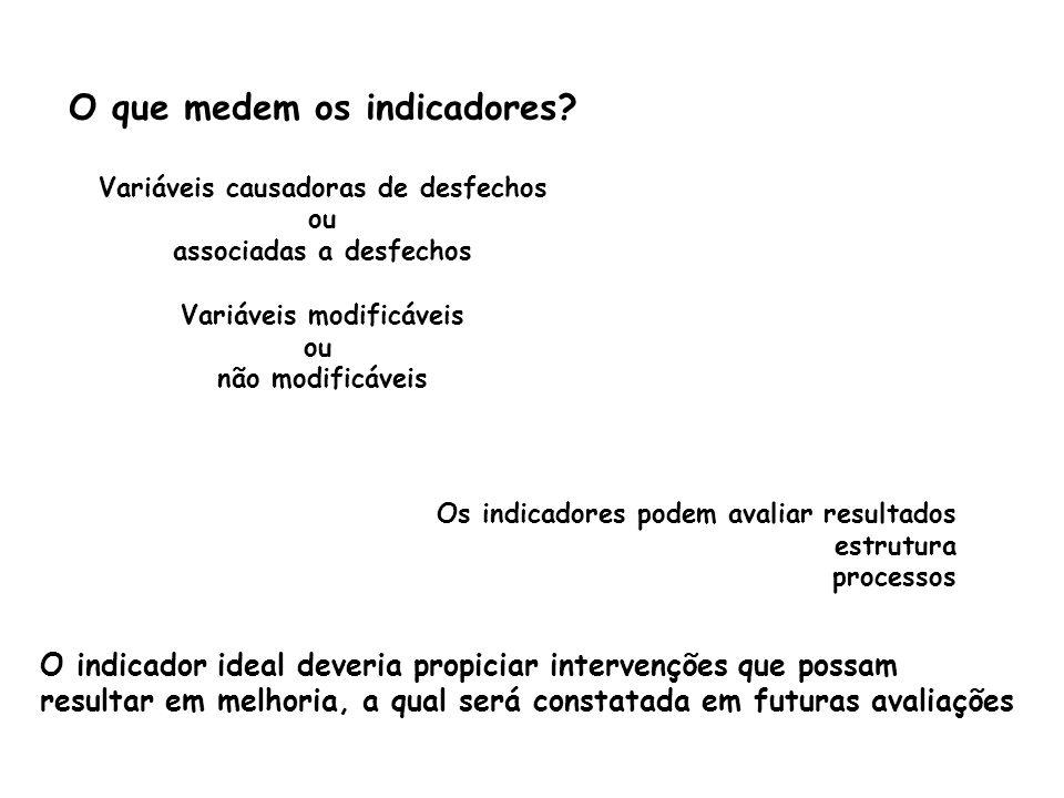 O que medem os indicadores? Variáveis causadoras de desfechos ou associadas a desfechos Variáveis modificáveis ou não modificáveis Os indicadores pode