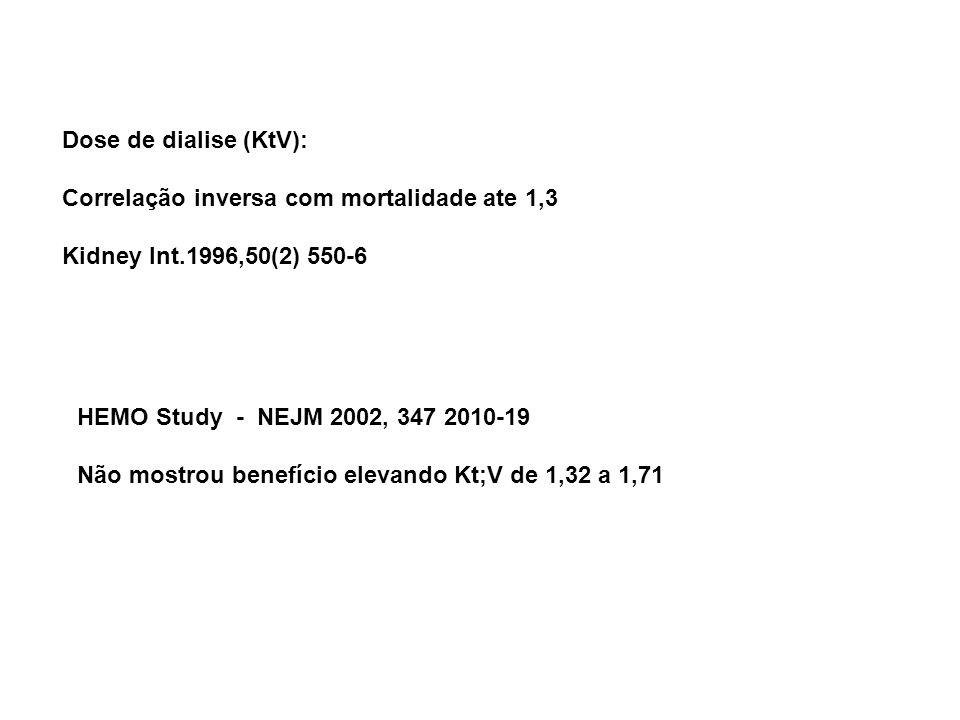 Dose de dialise (KtV): Correlação inversa com mortalidade ate 1,3 Kidney Int.1996,50(2) 550-6 HEMO Study - NEJM 2002, 347 2010-19 Não mostrou benefíci